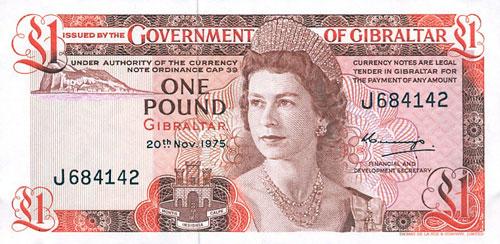 Image result for Gibraltar: GIP